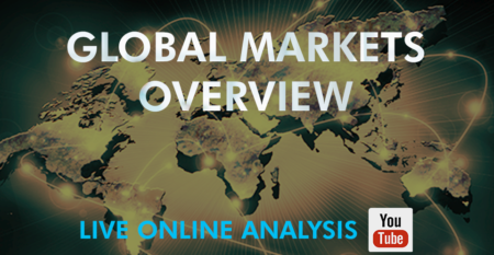 MARKET OVERVIEW BANNER 2