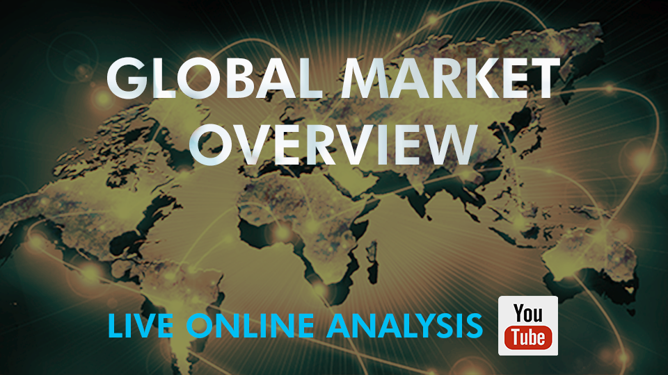 Global financial market overview and analysis.